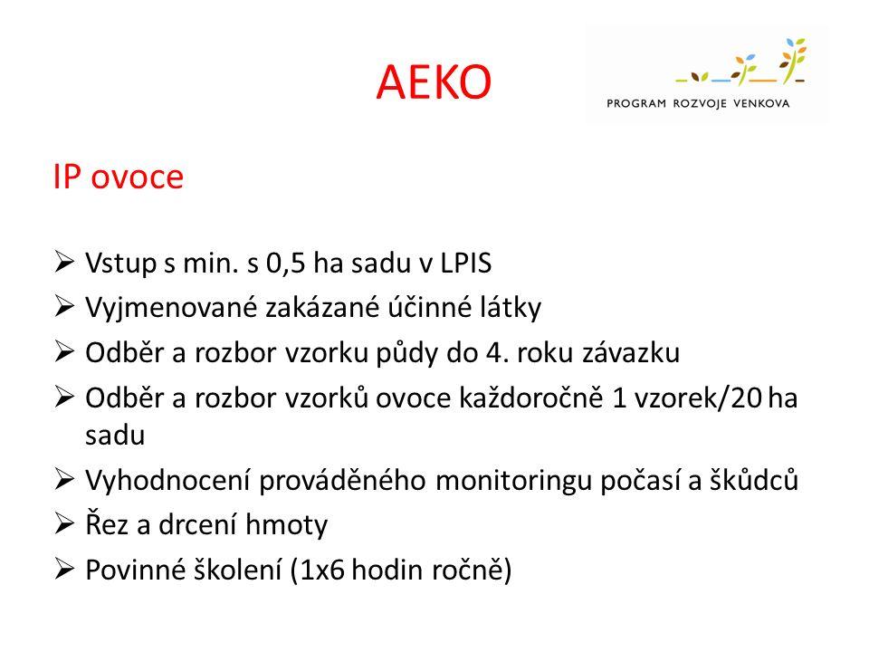 AEKO IP zeleniny  Vstup s min.