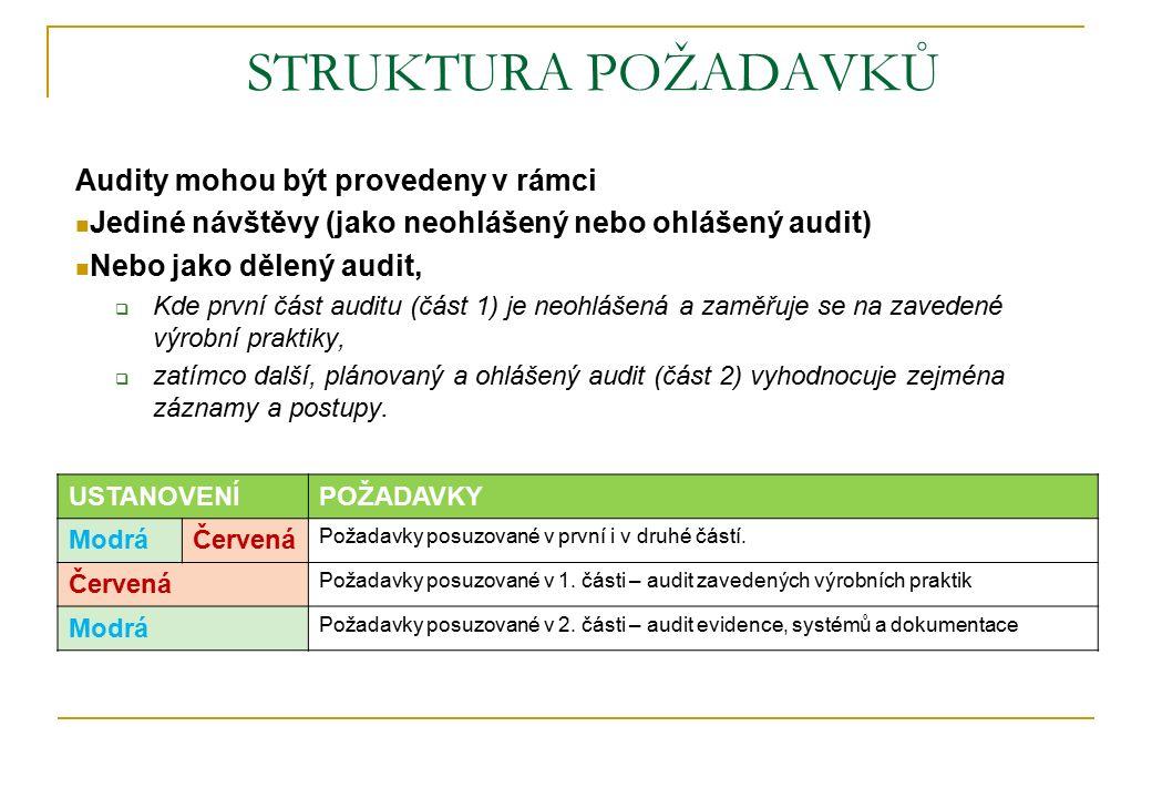 STRUKTURA POŽADAVKŮ Audity mohou být provedeny v rámci Jediné návštěvy (jako neohlášený nebo ohlášený audit) Nebo jako dělený audit,  Kde první část