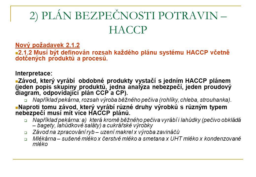 2) PLÁN BEZPEČNOSTI POTRAVIN – HACCP Nový požadavek 2.1.2 2.1.2 Musí být definován rozsah každého plánu systému HACCP včetně dotčených produktů a proc