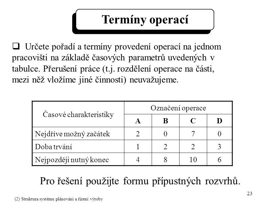 23 Termíny operací  Určete pořadí a termíny provedení operací na jednom pracovišti na základě časových parametrů uvedených v tabulce.