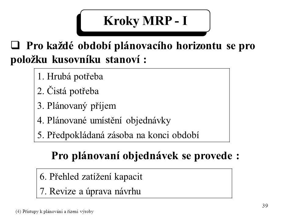 39 Kroky MRP - I  Pro každé období plánovacího horizontu se pro položku kusovníku stanoví : 1.