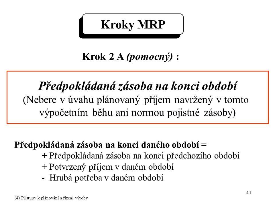 41 Krok 2 A (pomocný) : Předpokládaná zásoba na konci období (Nebere v úvahu plánovaný příjem navržený v tomto výpočetním běhu ani normou pojistné zásoby) Předpokládaná zásoba na konci daného období = + Předpokládaná zásoba na konci předchozího období + Potvrzený příjem v daném období - Hrubá potřeba v daném období Kroky MRP (4) Přístupy k plánování a řízení výroby
