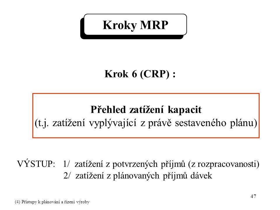 47 Krok 6 (CRP) : Přehled zatížení kapacit (t.j.