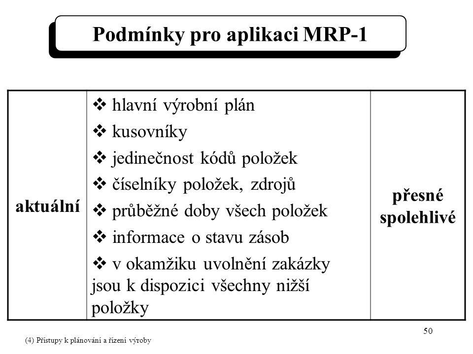 50 Podmínky pro aplikaci MRP-1 aktuální  hlavní výrobní plán  kusovníky  jedinečnost kódů položek  číselníky položek, zdrojů  průběžné doby všech položek  informace o stavu zásob  v okamžiku uvolnění zakázky jsou k dispozici všechny nižší položky přesné spolehlivé (4) Přístupy k plánování a řízení výroby