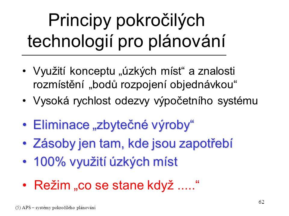 """62 Principy pokročilých technologií pro plánování Využití konceptu """"úzkých míst a znalosti rozmístění """"bodů rozpojení objednávkou Vysoká rychlost odezvy výpočetního systému Eliminace """"zbytečné výroby Eliminace """"zbytečné výroby Zásoby jen tam, kde jsou zapotřebíZásoby jen tam, kde jsou zapotřebí 100% využití úzkých míst100% využití úzkých míst Režim """"co se stane když..... (5) APS – systémy pokročilého plánování"""