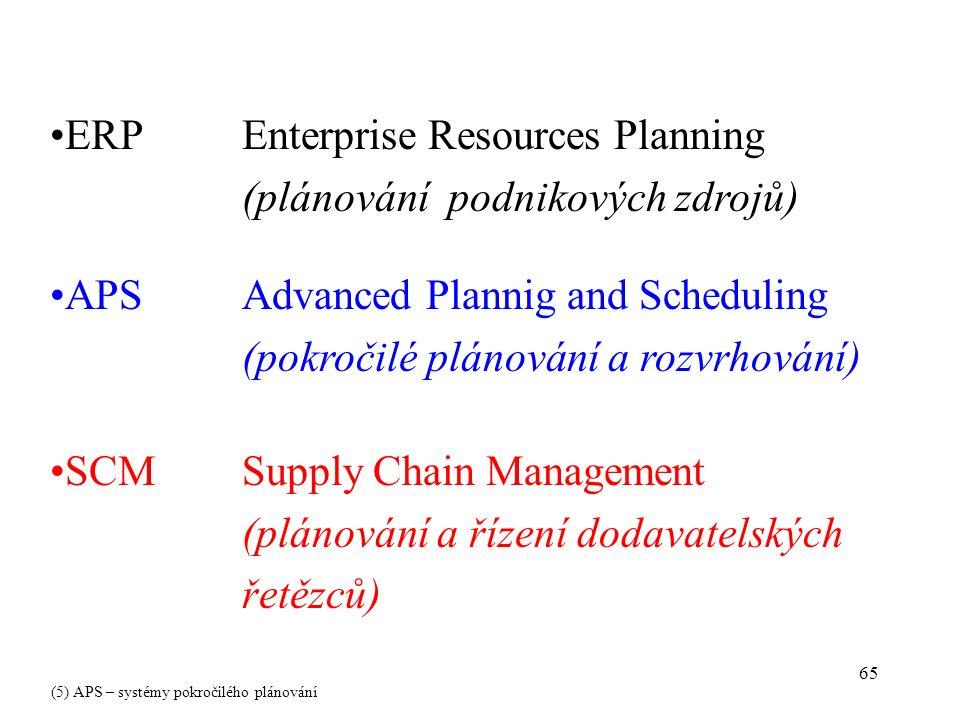 65 ERPEnterprise Resources Planning (plánování podnikových zdrojů) APSAdvanced Plannig and Scheduling (pokročilé plánování a rozvrhování) SCMSupply Chain Management (plánování a řízení dodavatelských řetězců) (5) APS – systémy pokročilého plánování