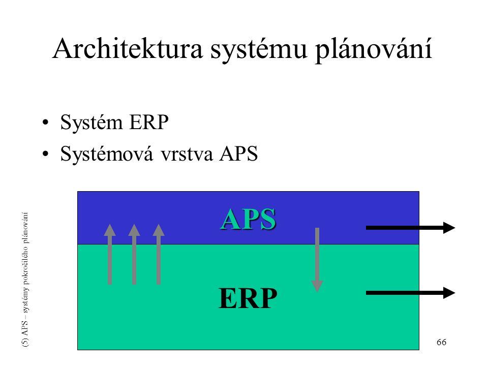 66 Architektura systému plánování Systém ERP Systémová vrstva APS APS ERP (5) APS – systémy pokročilého plánování