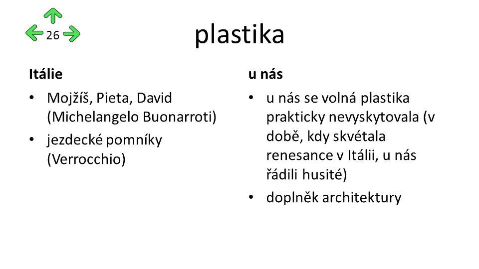 plastika Itálie Mojžíš, Pieta, David (Michelangelo Buonarroti) jezdecké pomníky (Verrocchio) u nás u nás se volná plastika prakticky nevyskytovala (v době, kdy skvétala renesance v Itálii, u nás řádili husité) doplněk architektury 26