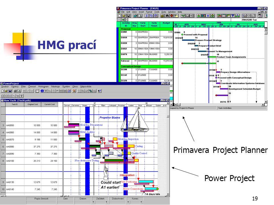 18 HMG prací MS Project 2000