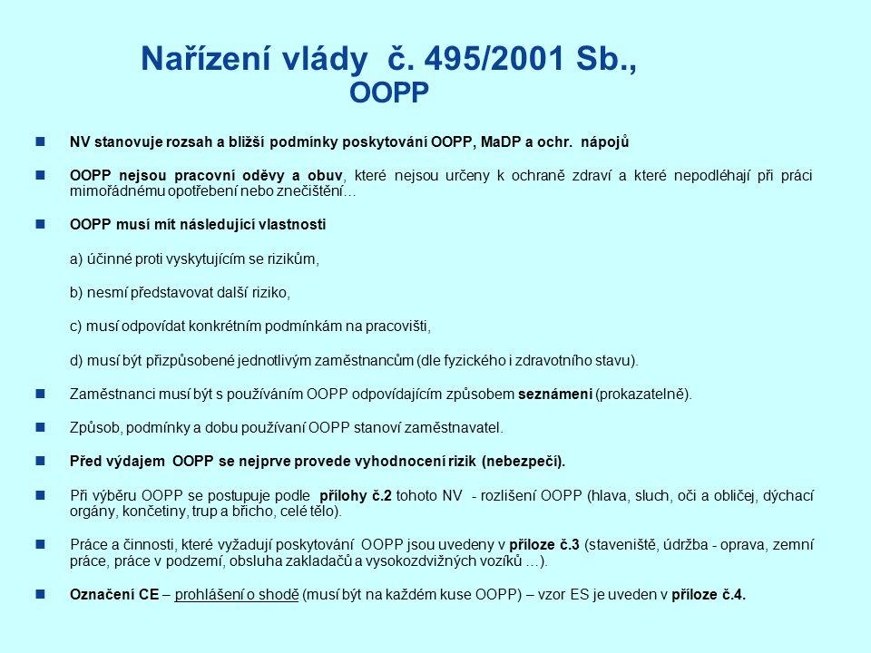 NV stanovuje rozsah a bližší podmínky poskytování OOPP, MaDP a ochr.