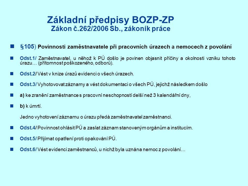 Základní předpisy BOZP-ZP Zákon č.262/2006 Sb., zákoník práce §105) Povinnosti zaměstnavatele při pracovních úrazech a nemocech z povolání Odst.1/ Zaměstnavatel, u něhož k PÚ došlo je povinen objasnit příčiny a okolnosti vzniku tohoto úrazu… (přítomnost poškozeného, odborů).