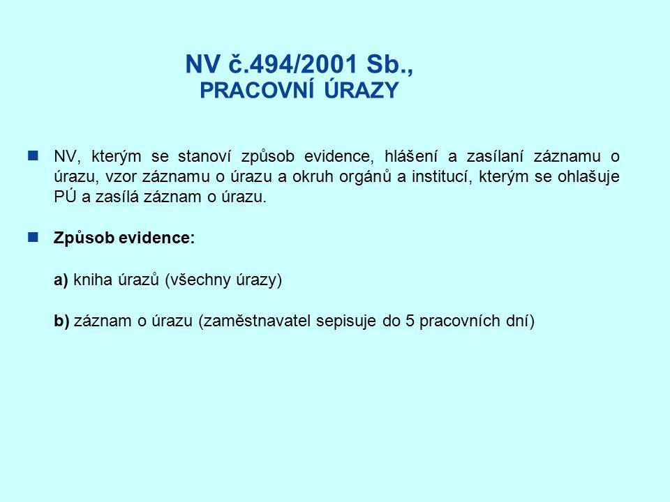 NV, kterým se stanoví způsob evidence, hlášení a zasílaní záznamu o úrazu, vzor záznamu o úrazu a okruh orgánů a institucí, kterým se ohlašuje PÚ a zasílá záznam o úrazu.