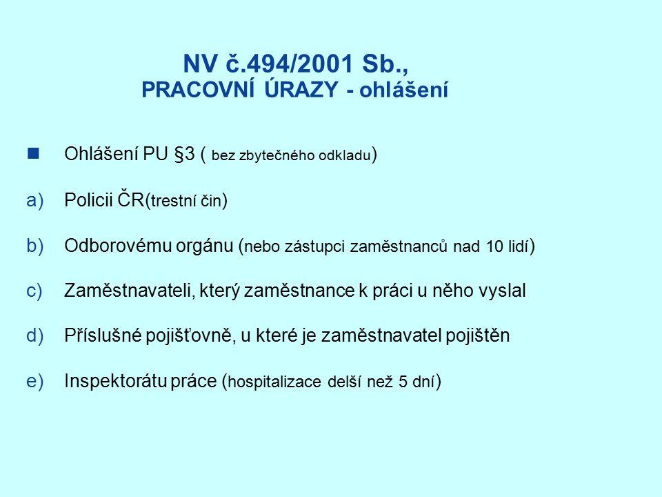 Ohlášení PU §3 ( bez zbytečného odkladu ) a) Policii ČR( trestní čin ) b) Odborovému orgánu ( nebo zástupci zaměstnanců nad 10 lidí ) c) Zaměstnavateli, který zaměstnance k práci u něho vyslal d) Příslušné pojišťovně, u které je zaměstnavatel pojištěn e) Inspektorátu práce ( hospitalizace delší než 5 dní ) NV č.494/2001 Sb., PRACOVNÍ ÚRAZY - ohlášení