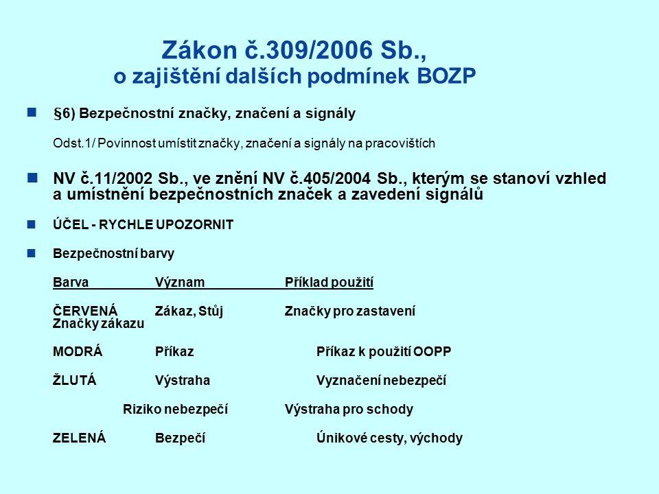 Zákon č.309/2006 Sb., o zajištění dalších podmínek BOZP §6) Bezpečnostní značky, značení a signály Odst.1/ Povinnost umístit značky, značení a signály na pracovištích NV č.11/2002 Sb., ve znění NV č.405/2004 Sb., kterým se stanoví vzhled a umístnění bezpečnostních značek a zavedení signálů ÚČEL - RYCHLE UPOZORNIT Bezpečnostní barvy BarvaVýznamPříklad použití ČERVENÁZákaz, Stůj Značky pro zastavení Značky zákazu MODRÁPříkaz Příkaz k použití OOPP ŽLUTÁVýstraha Vyznačení nebezpečí Riziko nebezpečíVýstraha pro schody ZELENÁBezpečí Únikové cesty, východy