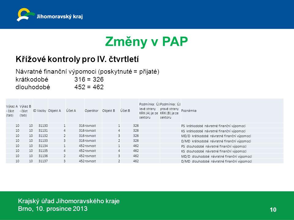 Krajský úřad Jihomoravského kraje Brno, 10. prosince 2013 Křížové kontroly pro IV.