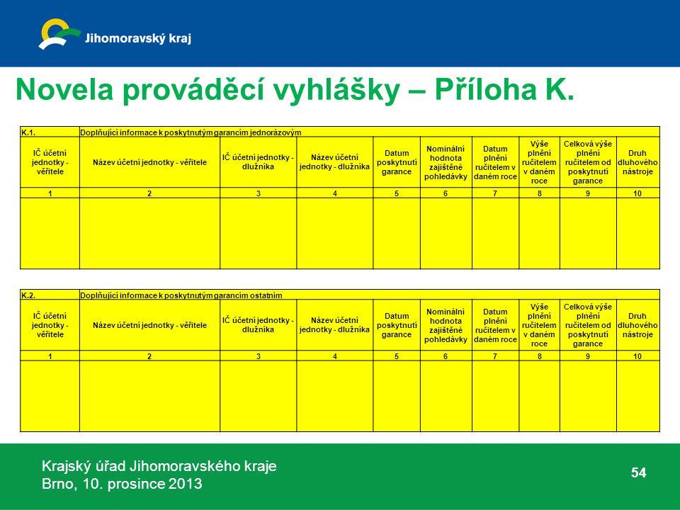 Krajský úřad Jihomoravského kraje Brno, 10. prosince 2013 Novela prováděcí vyhlášky – Příloha K.