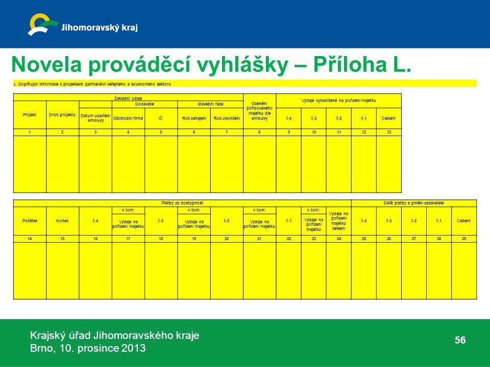 Krajský úřad Jihomoravského kraje Brno, 10. prosince 2013 Novela prováděcí vyhlášky – Příloha L.