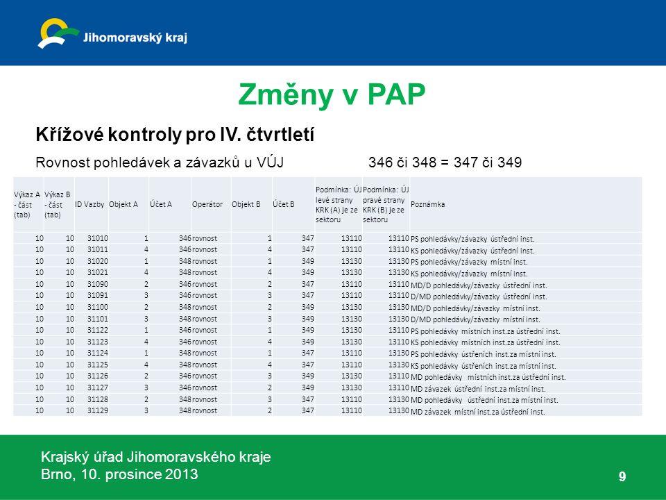 Krajský úřad Jihomoravského kraje Brno, 10.prosince 2013 Křížové kontroly pro IV.