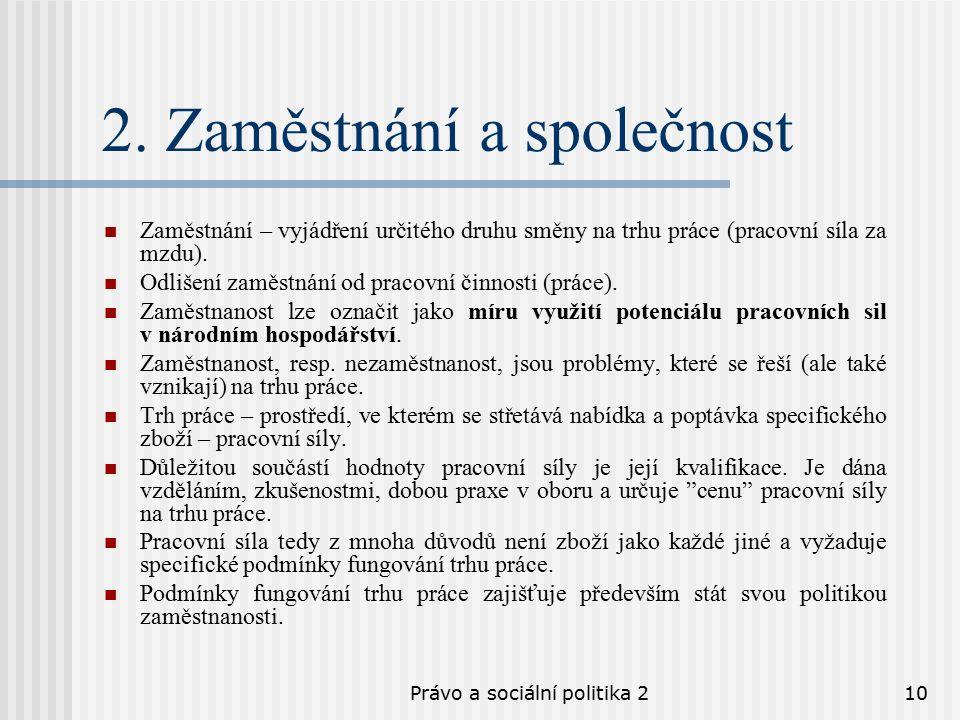 Právo a sociální politika 210 2.
