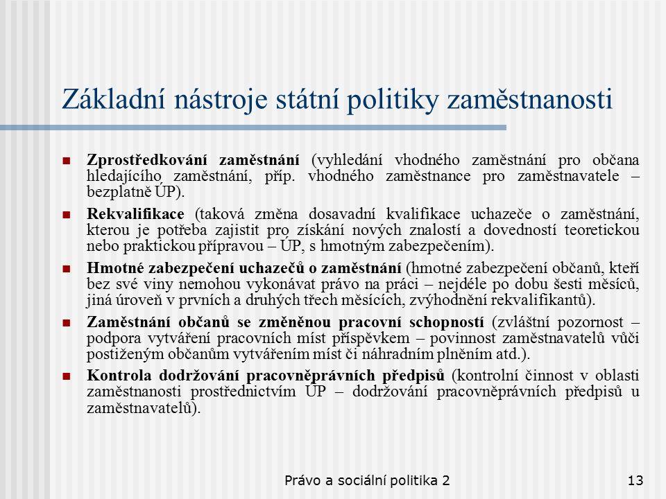 Právo a sociální politika 213 Základní nástroje státní politiky zaměstnanosti Zprostředkování zaměstnání (vyhledání vhodného zaměstnání pro občana hledajícího zaměstnání, příp.