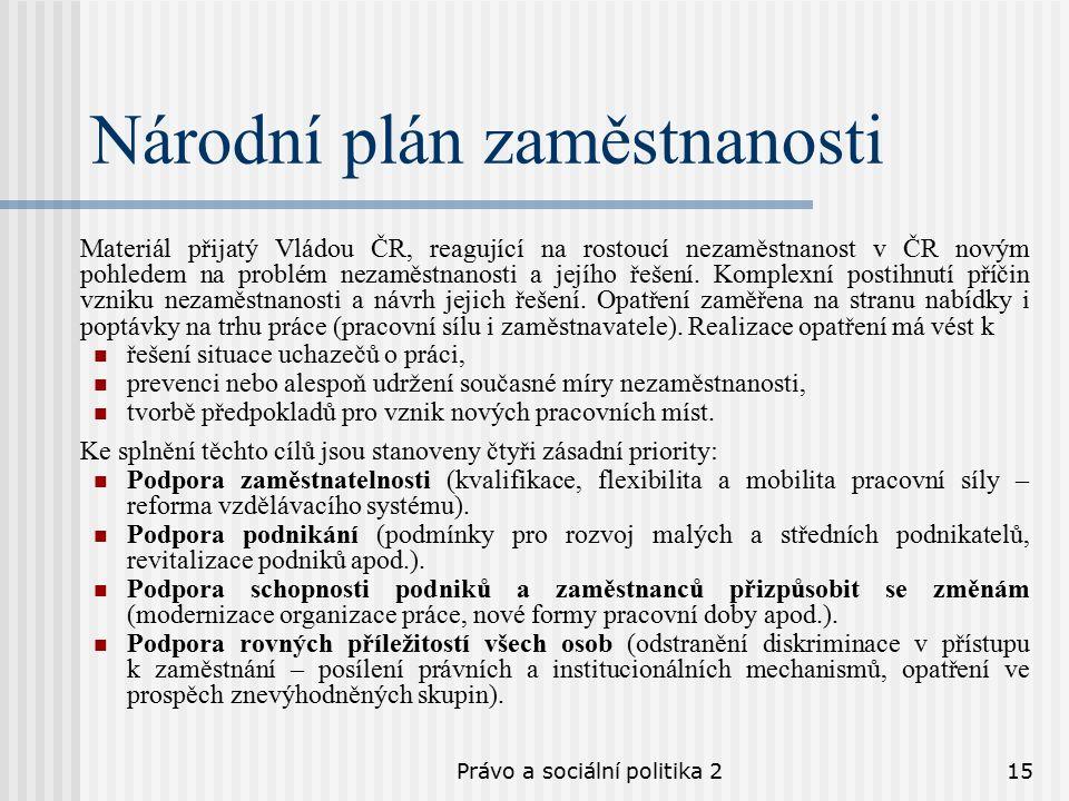 Právo a sociální politika 215 Národní plán zaměstnanosti Materiál přijatý Vládou ČR, reagující na rostoucí nezaměstnanost v ČR novým pohledem na problém nezaměstnanosti a jejího řešení.
