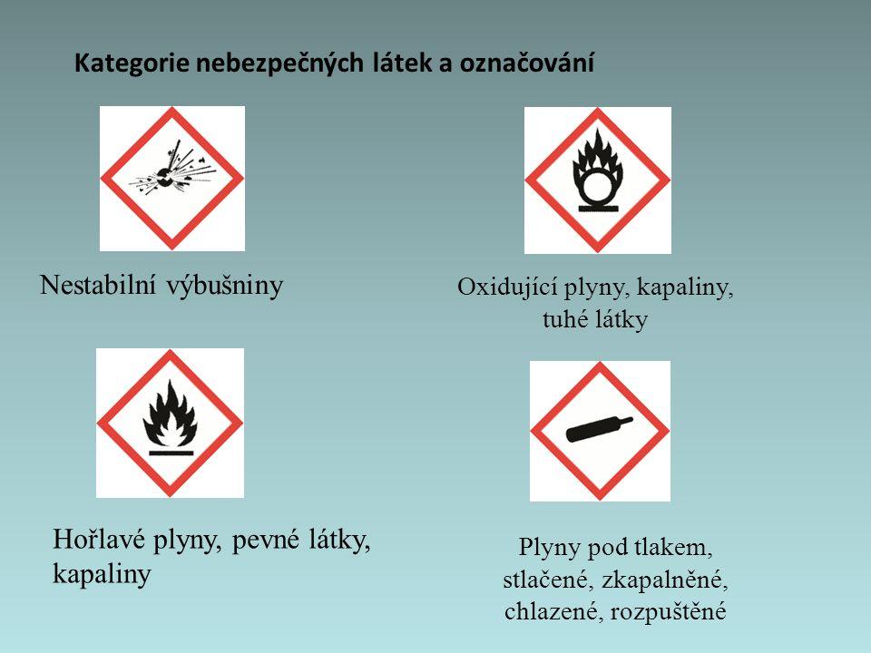 Nestabilní výbušniny Hořlavé plyny, pevné látky, kapaliny Oxidující plyny, kapaliny, tuhé látky Plyny pod tlakem, stlačené, zkapalněné, chlazené, rozpuštěné Kategorie nebezpečných látek a označování