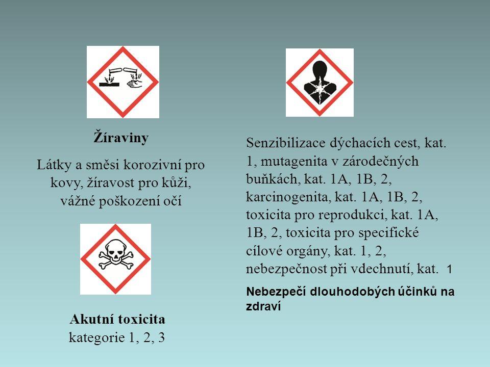 Žíraviny Látky a směsi korozivní pro kovy, žíravost pro kůži, vážné poškození očí Akutní toxicita kategorie 1, 2, 3 Senzibilizace dýchacích cest, kat.