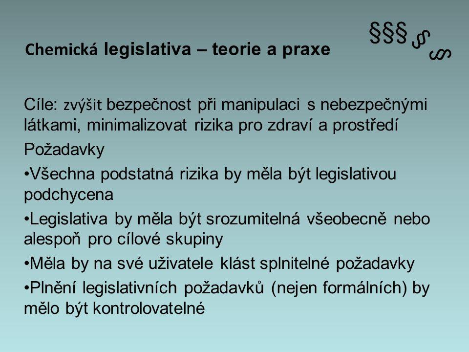 Chemická legislativa – teorie a praxe Cíle: zvýšit bezpečnost při manipulaci s nebezpečnými látkami, minimalizovat rizika pro zdraví a prostředí Požadavky Všechna podstatná rizika by měla být legislativou podchycena Legislativa by měla být srozumitelná všeobecně nebo alespoň pro cílové skupiny Měla by na své uživatele klást splnitelné požadavky Plnění legislativních požadavků (nejen formálních) by mělo být kontrolovatelné § §§§ §