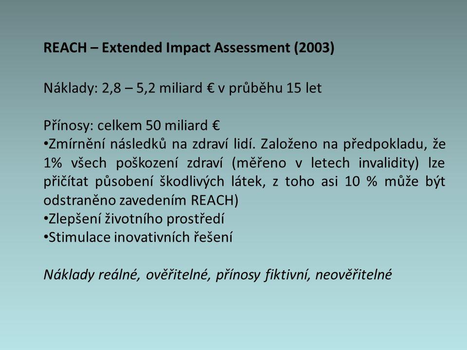 REACH – Extended Impact Assessment (2003) Náklady: 2,8 – 5,2 miliard € v průběhu 15 let Přínosy: celkem 50 miliard € Zmírnění následků na zdraví lidí.