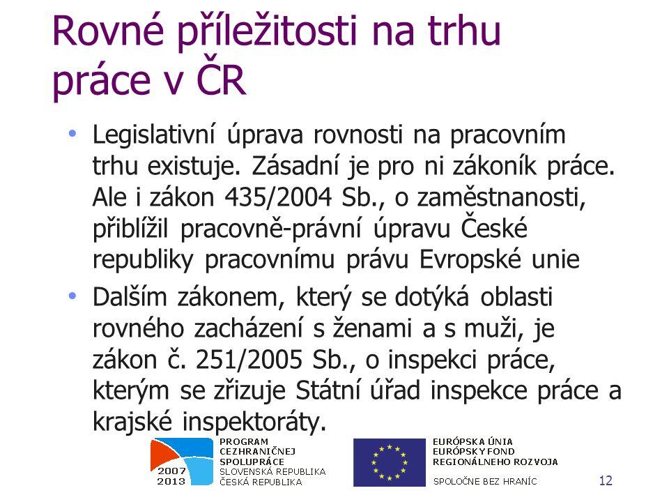 Rovné příležitosti na trhu práce v ČR Legislativní úprava rovnosti na pracovním trhu existuje. Zásadní je pro ni zákoník práce. Ale i zákon 435/2004 S