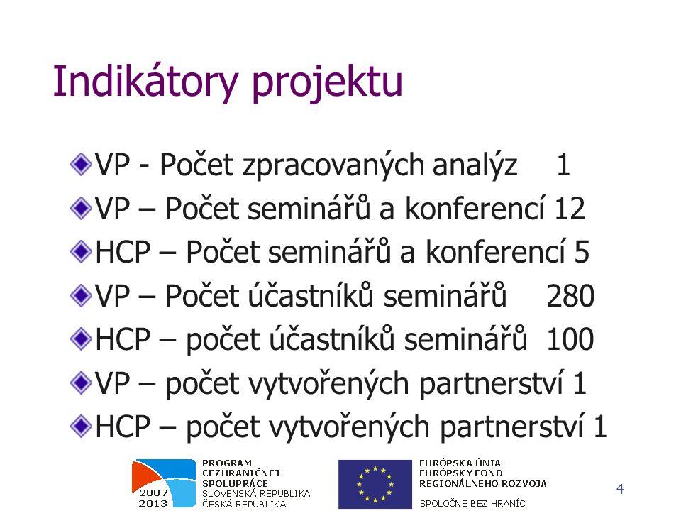 Indikátory projektu VP - Počet zpracovaných analýz 1 VP – Počet seminářů a konferencí 12 HCP – Počet seminářů a konferencí 5 VP – Počet účastníků seminářů 280 HCP – počet účastníků seminářů 100 VP – počet vytvořených partnerství 1 HCP – počet vytvořených partnerství 1 4