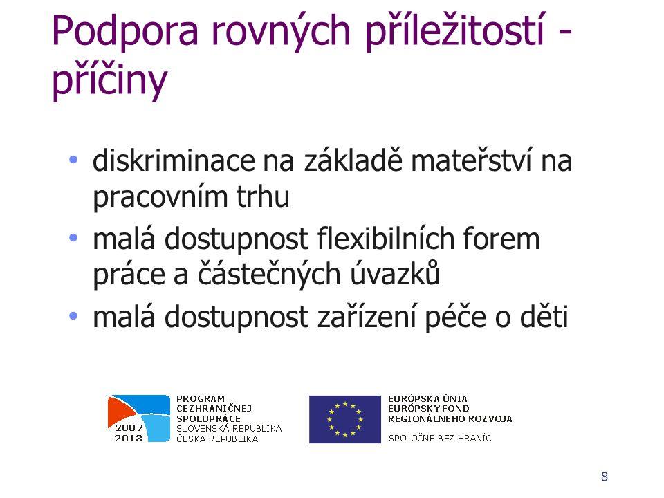 Podpora rovných příležitostí - příčiny diskriminace na základě mateřství na pracovním trhu malá dostupnost flexibilních forem práce a částečných úvazků malá dostupnost zařízení péče o děti 8
