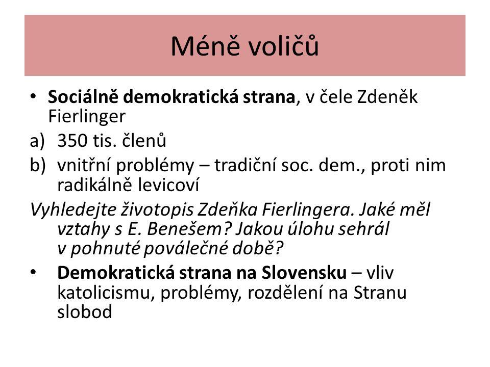 Méně voličů Sociálně demokratická strana, v čele Zdeněk Fierlinger a)350 tis.