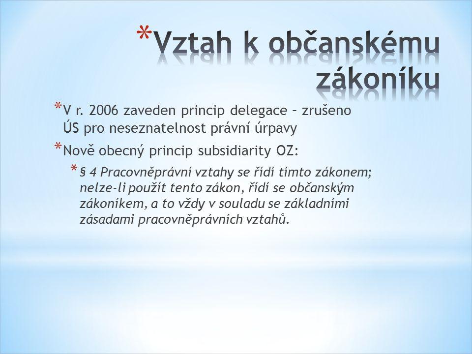 * §1a * (1) Smysl a účel ustanovení tohoto zákona vyjadřují i základní zásady pracovněprávních vztahů, jimiž jsou zejména a) zvláštní zákonná ochrana postavení zaměstnance, b) uspokojivé a bezpečné podmínky pro výkon práce, c) spravedlivé odměňování zaměstnance, d) řádný výkon práce zaměstnancem v souladu s oprávněnými zájmy zaměstnavatele, e) rovné zacházení se zaměstnanci a zákaz jejich diskriminace.