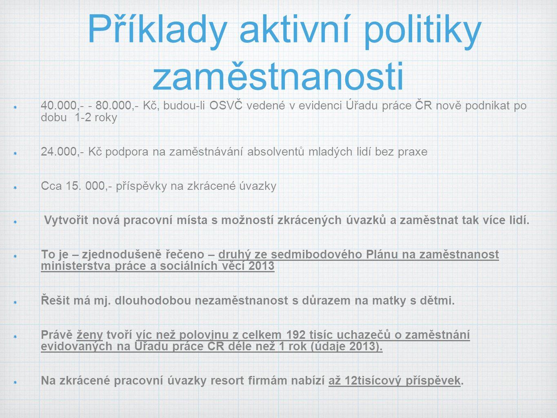 Příklady aktivní politiky zaměstnanosti 40.000,- - 80.000,- Kč, budou-li OSVČ vedené v evidenci Úřadu práce ČR nově podnikat po dobu 1-2 roky 24.000,- Kč podpora na zaměstnávání absolventů mladých lidí bez praxe Cca 15.