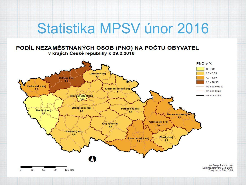 Statistika MPSV únor 2016