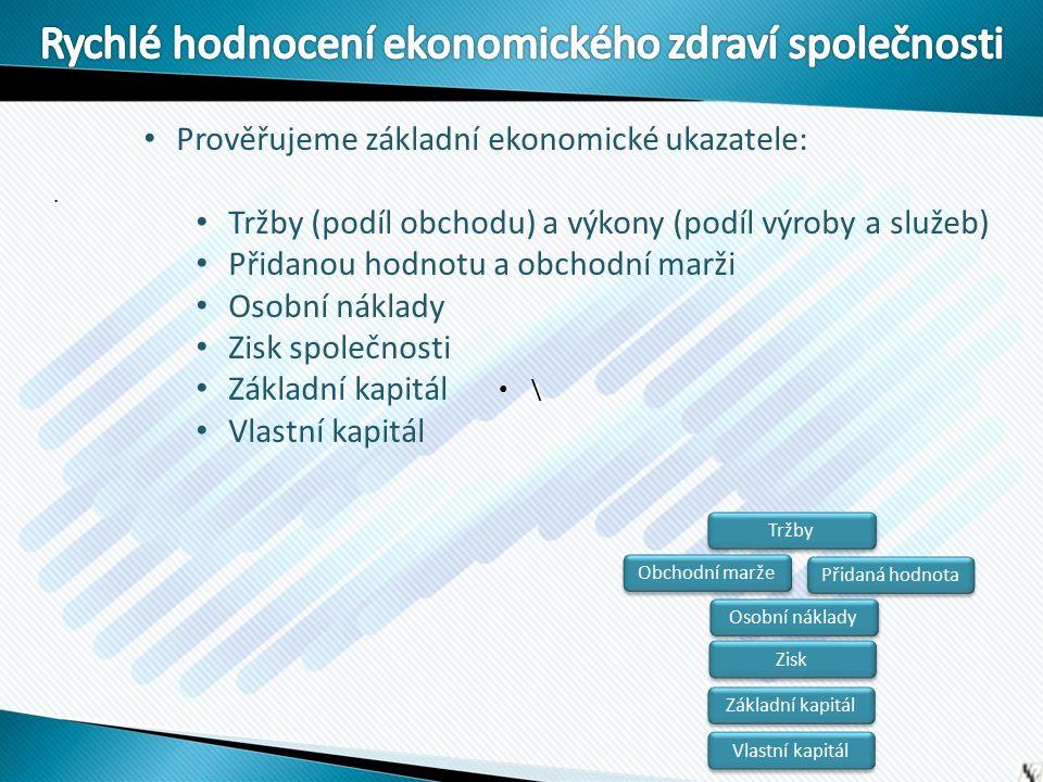 \. Prověřujeme základní ekonomické ukazatele: Tržby (podíl obchodu) a výkony (podíl výroby a služeb) Přidanou hodnotu a obchodní marži Osobní náklady