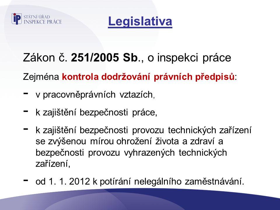 Personální obsazení Orientační počet zaměstnanců k 31.