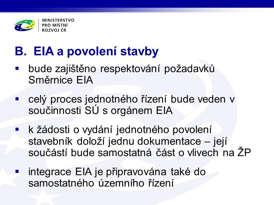  bude zajištěno respektování požadavků Směrnice EIA  celý proces jednotného řízení bude veden v součinnosti SÚ s orgánem EIA  k žádosti o vydání je
