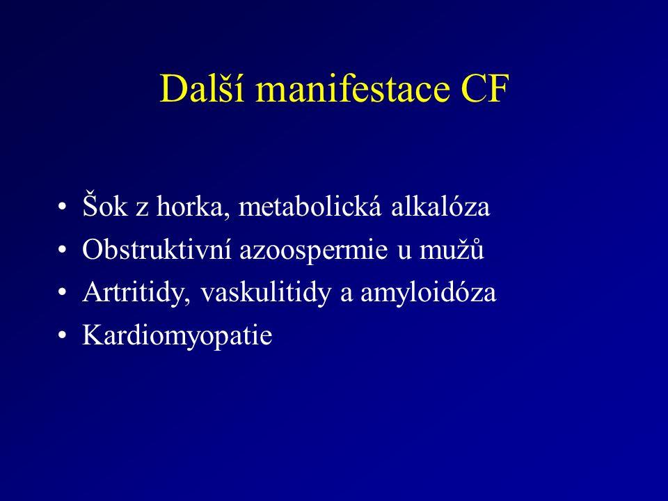 Další manifestace CF Šok z horka, metabolická alkalóza Obstruktivní azoospermie u mužů Artritidy, vaskulitidy a amyloidóza Kardiomyopatie