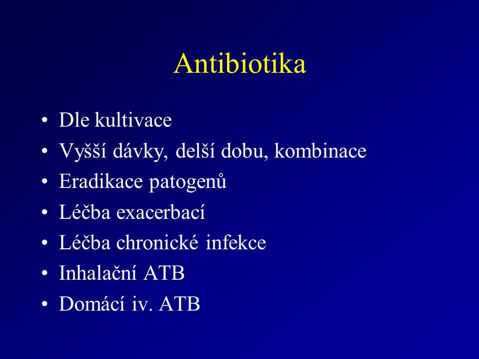 Antibiotika Dle kultivace Vyšší dávky, delší dobu, kombinace Eradikace patogenů Léčba exacerbací Léčba chronické infekce Inhalační ATB Domácí iv.