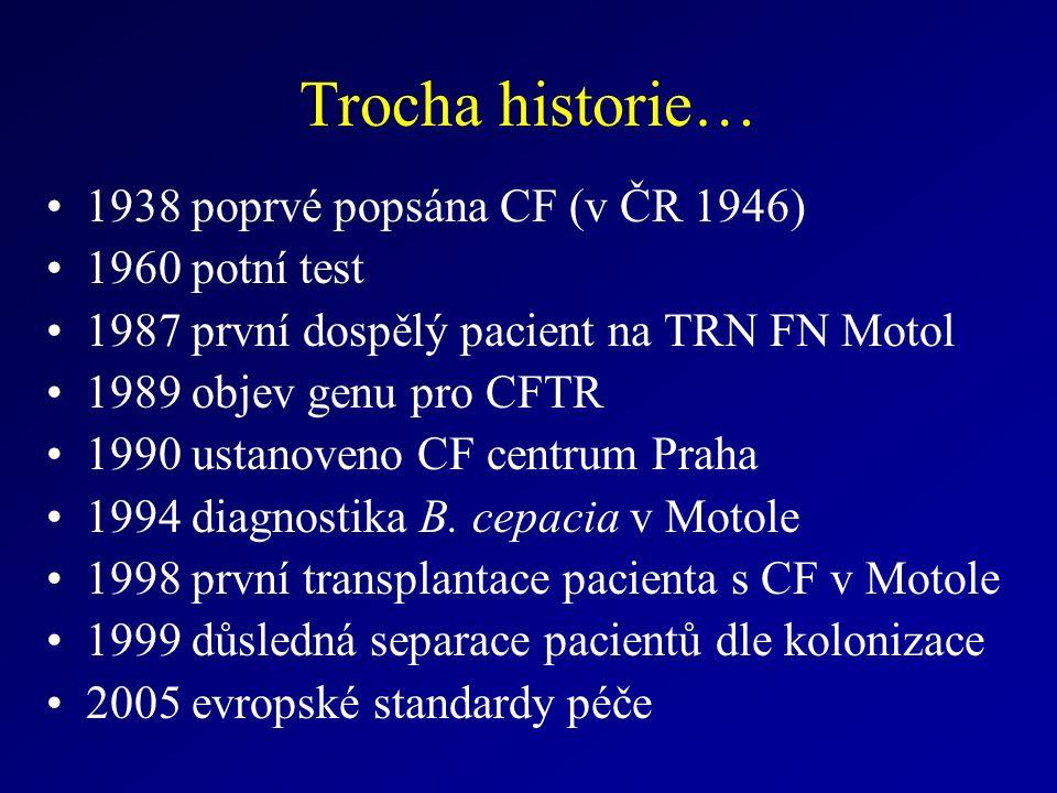Trocha historie… 1938 poprvé popsána CF (v ČR 1946) 1960 potní test 1987 první dospělý pacient na TRN FN Motol 1989 objev genu pro CFTR 1990 ustanoveno CF centrum Praha 1994 diagnostika B.