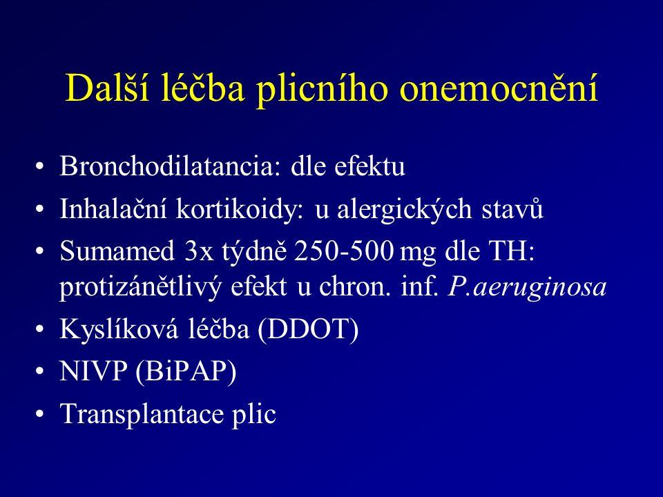 Další léčba plicního onemocnění Bronchodilatancia: dle efektu Inhalační kortikoidy: u alergických stavů Sumamed 3x týdně 250-500 mg dle TH: protizánětlivý efekt u chron.