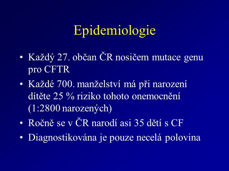 Epidemiologie Každý 27. občan ČR nosičem mutace genu pro CFTR Každé 700.
