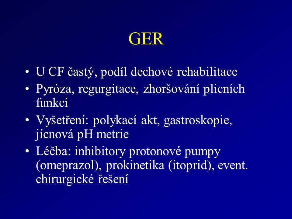 GER U CF častý, podíl dechové rehabilitace Pyróza, regurgitace, zhoršování plicních funkcí Vyšetření: polykací akt, gastroskopie, jícnová pH metrie Léčba: inhibitory protonové pumpy (omeprazol), prokinetika (itoprid), event.