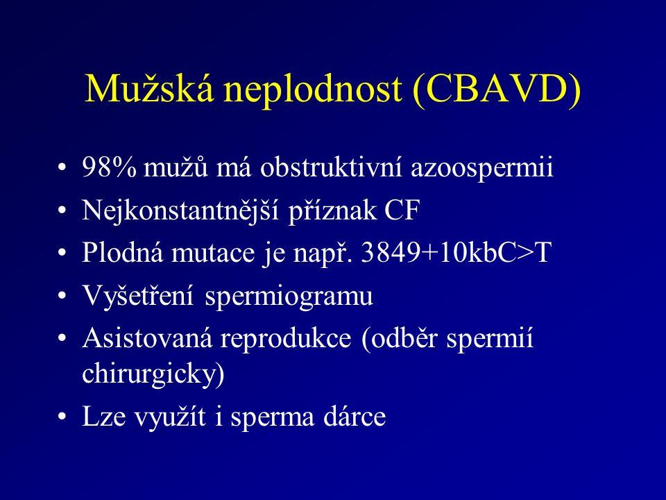 Mužská neplodnost (CBAVD) 98% mužů má obstruktivní azoospermii Nejkonstantnější příznak CF Plodná mutace je např.