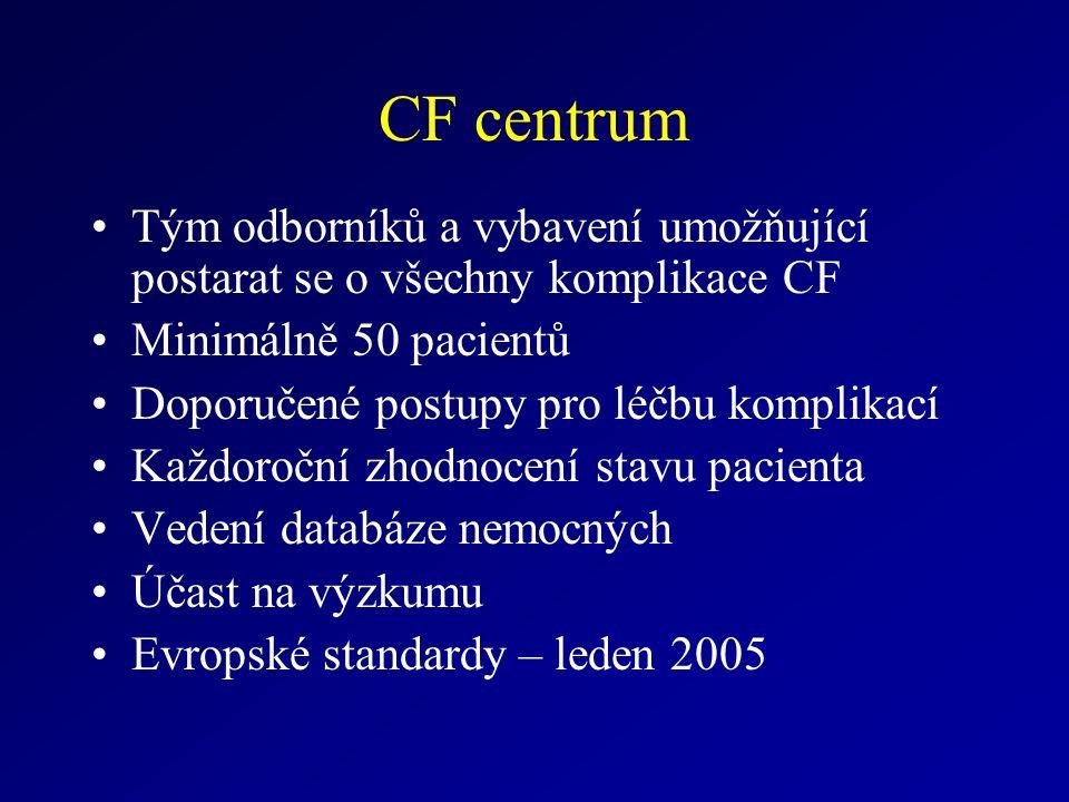 CF centrum Tým odborníků a vybavení umožňující postarat se o všechny komplikace CF Minimálně 50 pacientů Doporučené postupy pro léčbu komplikací Každoroční zhodnocení stavu pacienta Vedení databáze nemocných Účast na výzkumu Evropské standardy – leden 2005