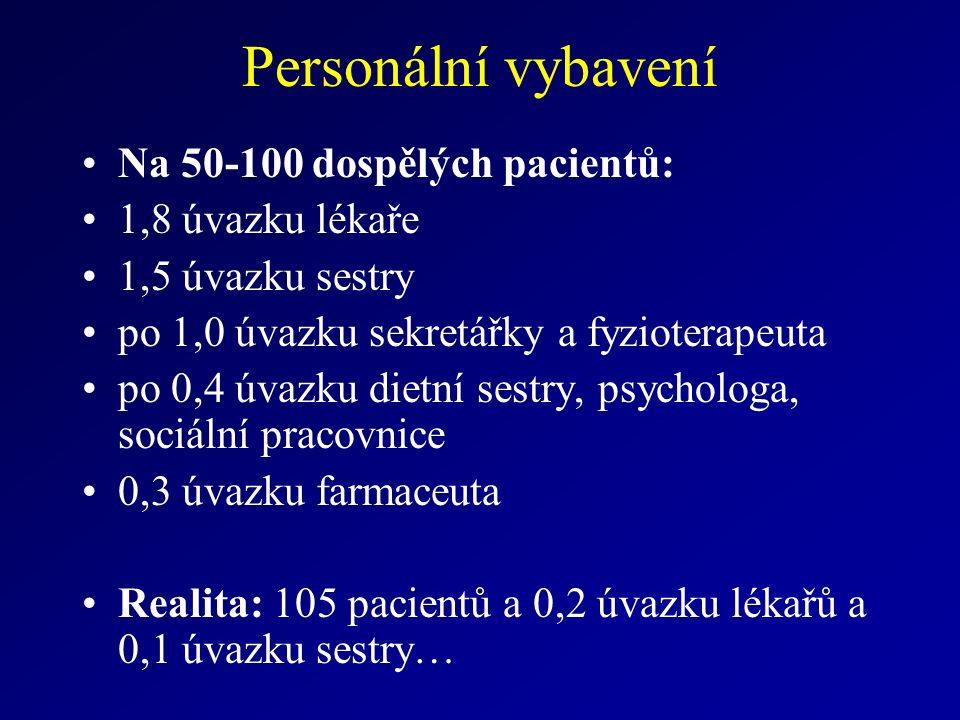 Personální vybavení Na 50-100 dospělých pacientů: 1,8 úvazku lékaře 1,5 úvazku sestry po 1,0 úvazku sekretářky a fyzioterapeuta po 0,4 úvazku dietní sestry, psychologa, sociální pracovnice 0,3 úvazku farmaceuta Realita: 105 pacientů a 0,2 úvazku lékařů a 0,1 úvazku sestry…