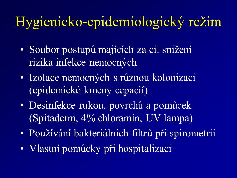 Hygienicko-epidemiologický režim Soubor postupů majících za cíl snížení rizika infekce nemocných Izolace nemocných s různou kolonizací (epidemické kmeny cepacií) Desinfekce rukou, povrchů a pomůcek (Spitaderm, 4% chloramin, UV lampa) Používání bakteriálních filtrů při spirometrii Vlastní pomůcky při hospitalizaci
