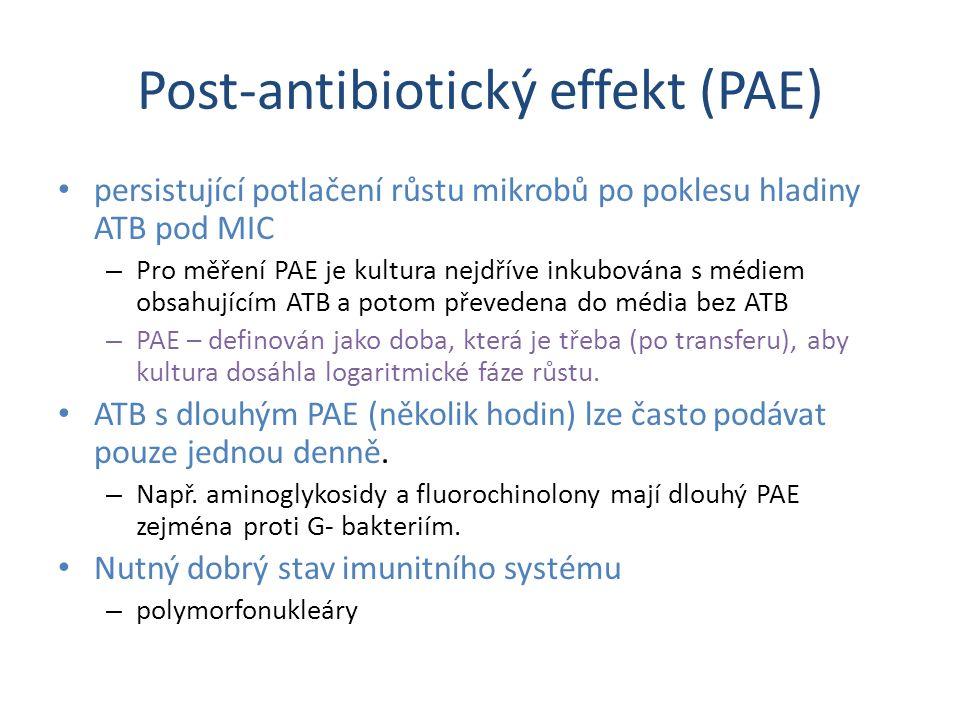 Post-antibiotický effekt (PAE) persistující potlačení růstu mikrobů po poklesu hladiny ATB pod MIC – Pro měření PAE je kultura nejdříve inkubována s m